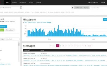 Graylog Web Interface